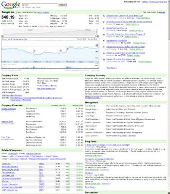 Google Finance béta