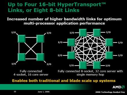 Az új koherens HT-topológia