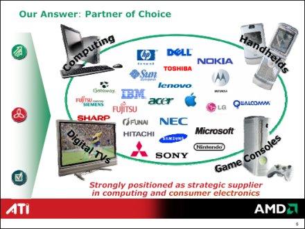 AMD-ATI jelenlét egyesülés után
