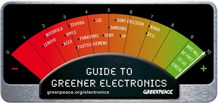 A Greenpeace skálája