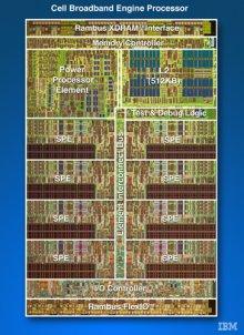 IBM-Sony-Toshiba Cell processzor, PlayStation 3