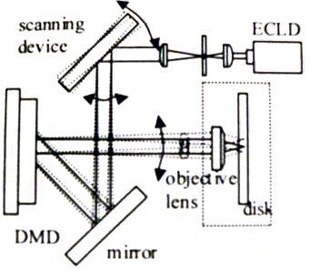 A képstabilizáló rendszer sematikus ábrája