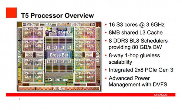 Oracle  SuperCluster:  a fürtözött adatbázisok csúcsa