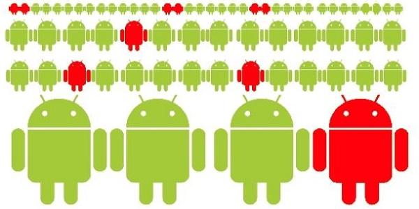 SMS-ekre hajaz az androidos botnet tolvajhálózat