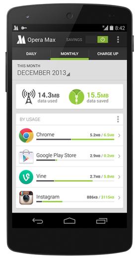 Tömörített adatforgalommal spórol az új Opera technológia