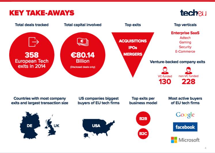 hogyan lehet online befektetni egy startupba)