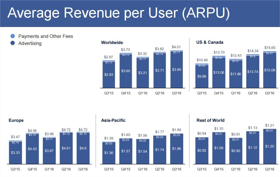 gyors bevétel a mobilról corsa capital bináris opciók áttekintése