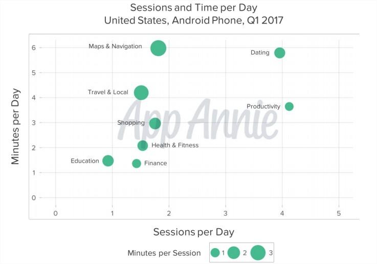 legújabb társkereső app Indiában