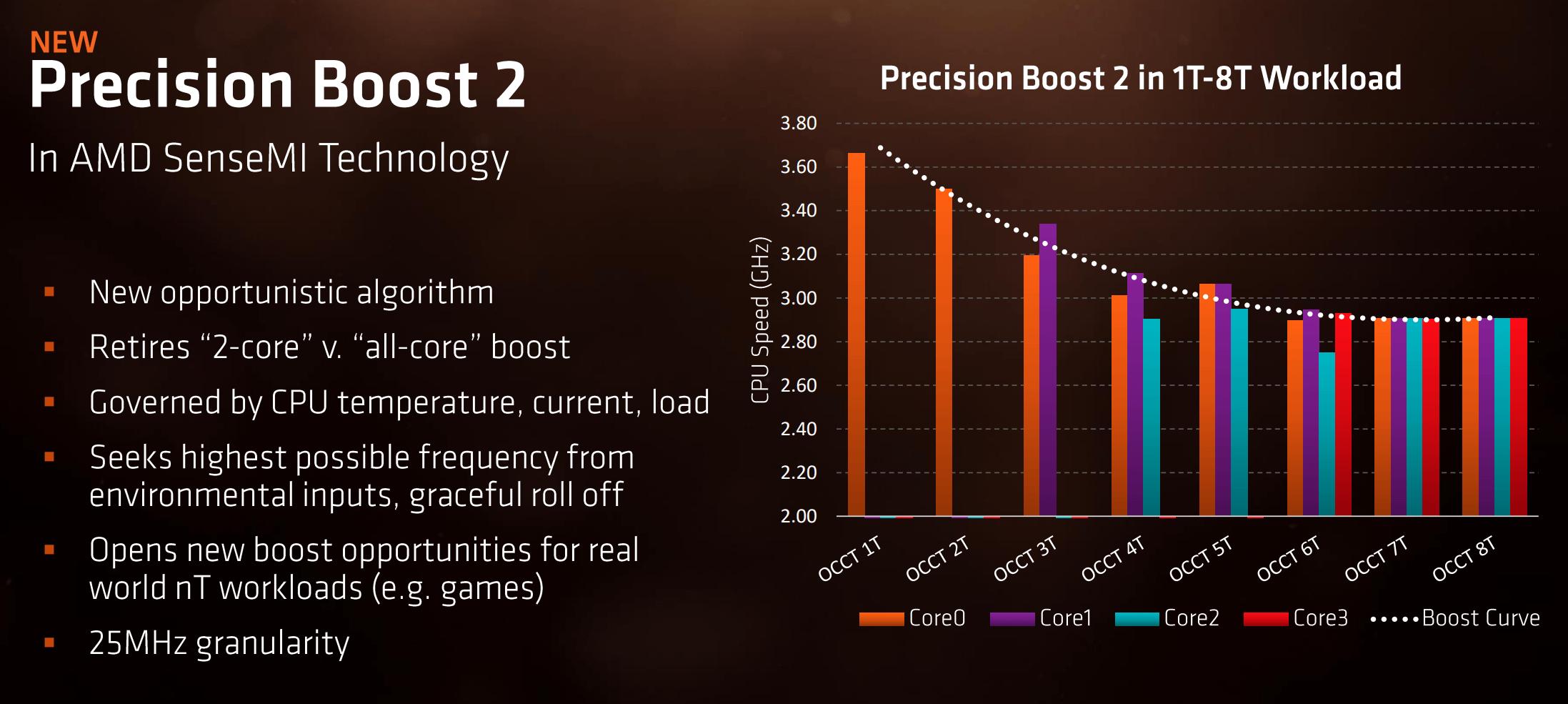 prec_boost2_2