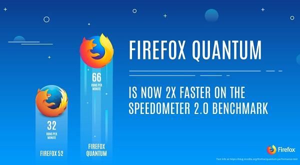 quantum-firefox