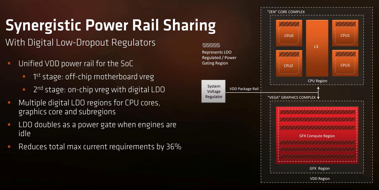 rr_power