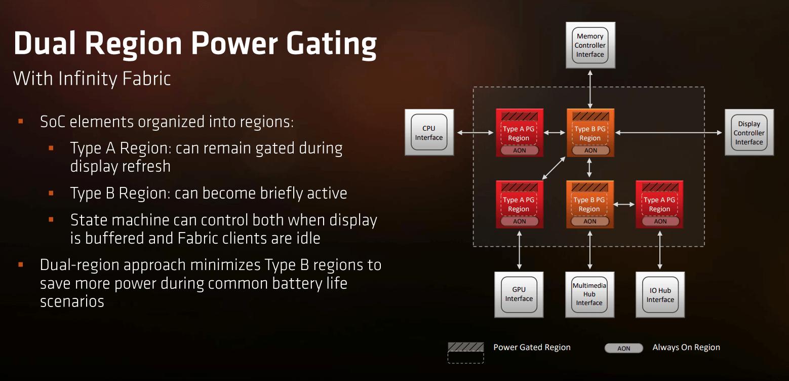 rr_power2