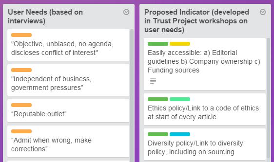 alhirek_trust_indicators