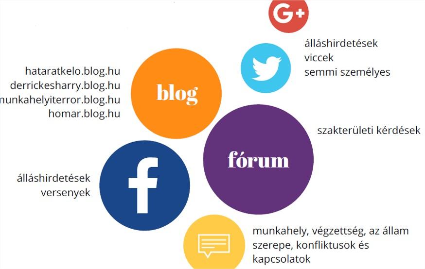 neticle_kommunikacio_forrasok