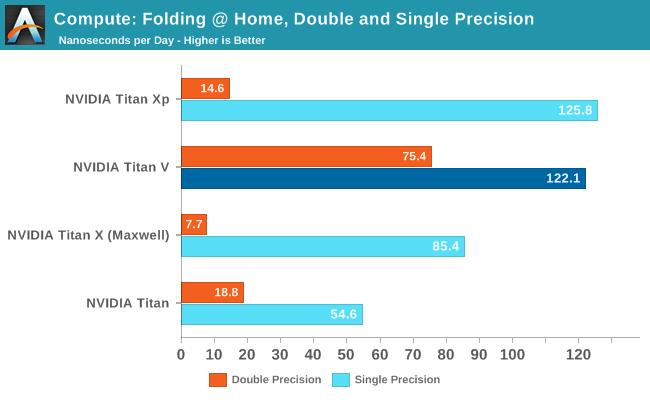 3_folding