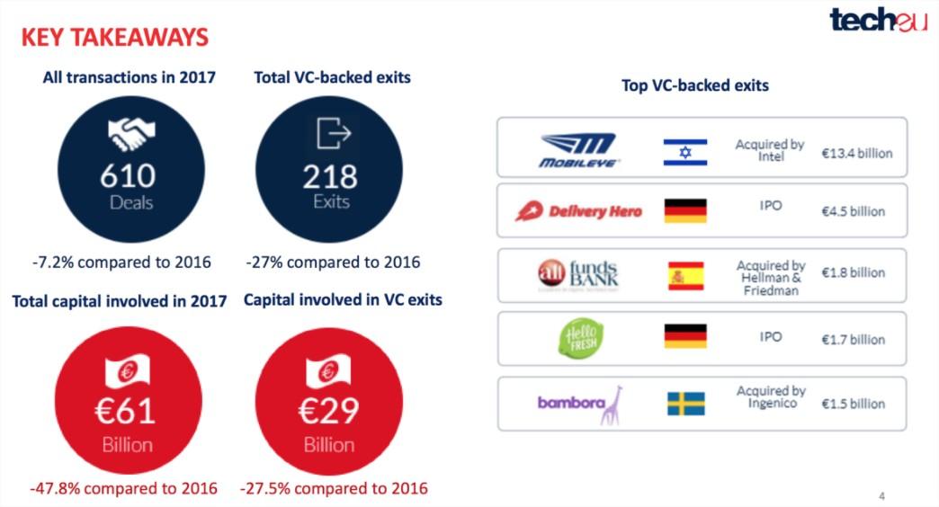 eu_infografika_osszegek_2017