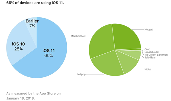 ios_android2