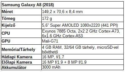 samgala82018specs