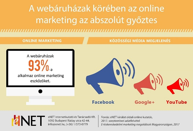 enet_webaruhaz_marketing