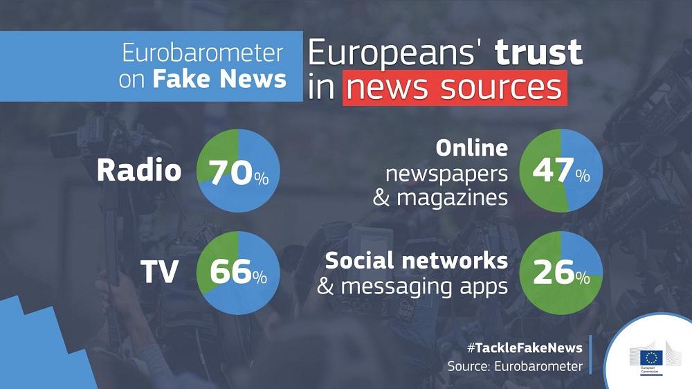 eu_eurobarometer_hihetoseg