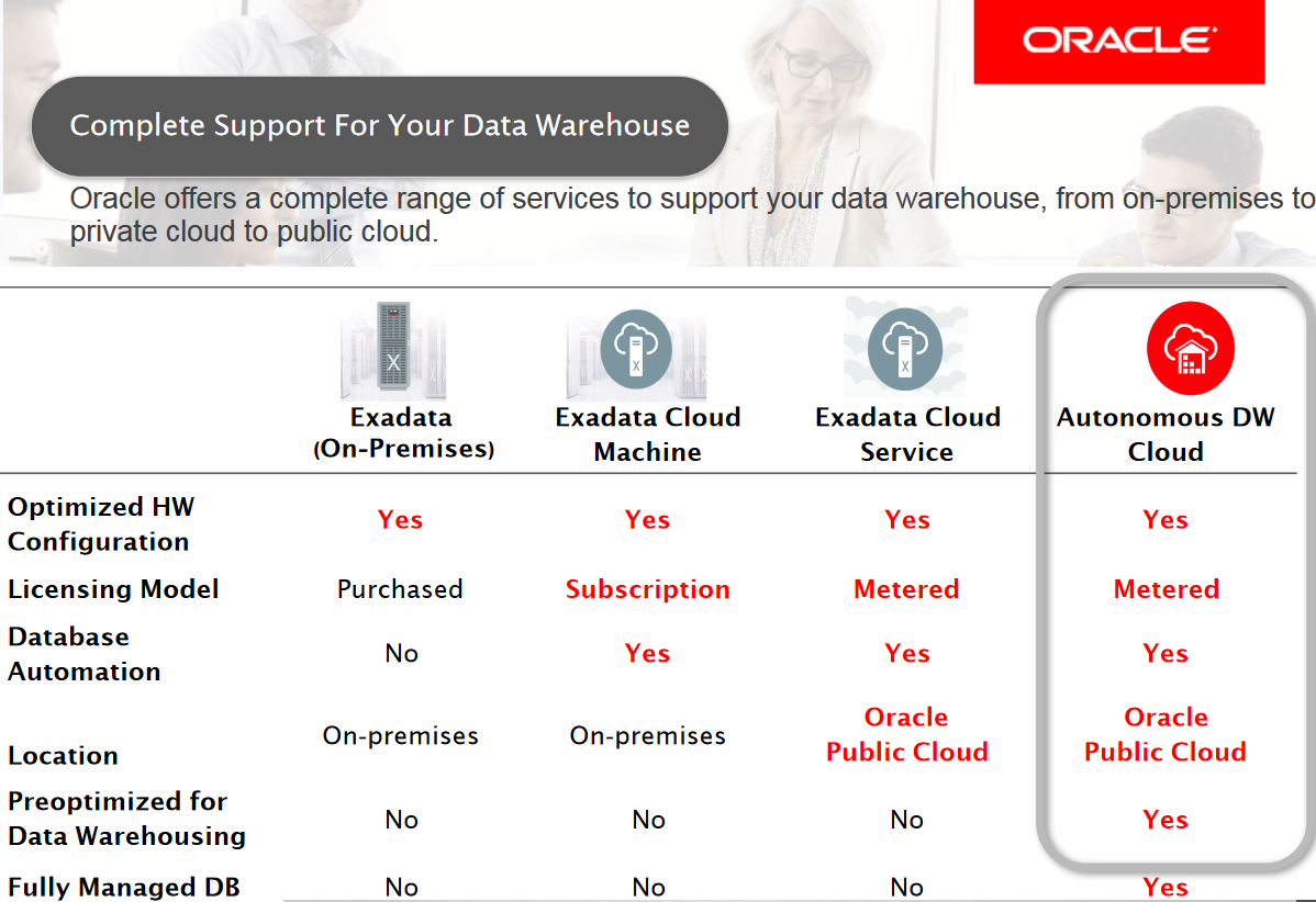 oraclecl
