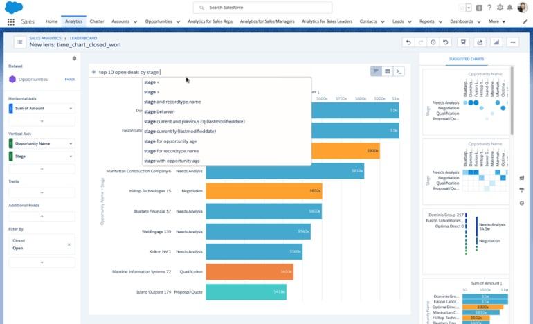 salesforce-data-exploration