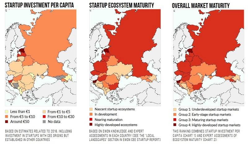 startup_piac_2018_CEE