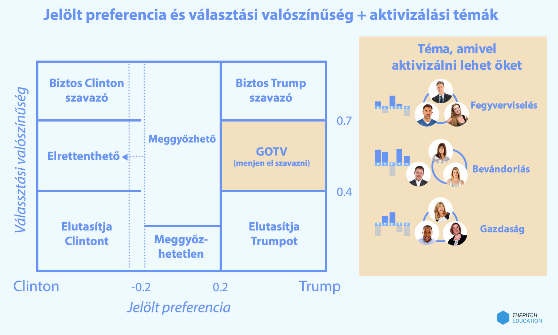 trump_kampany