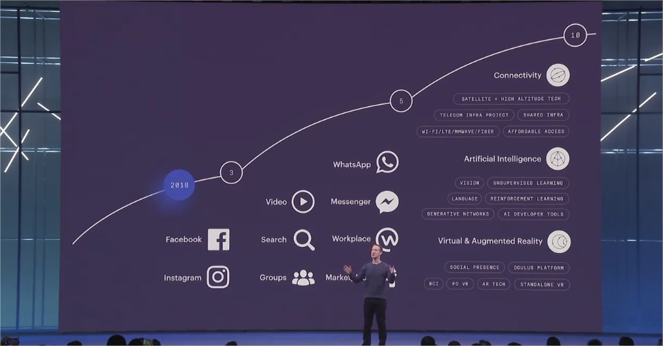 F8_2018_product_roadmap