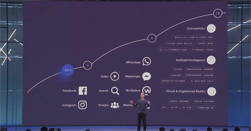 F8_2018_product_roadmap