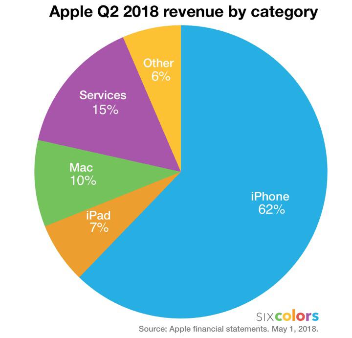 apple_pie_q2