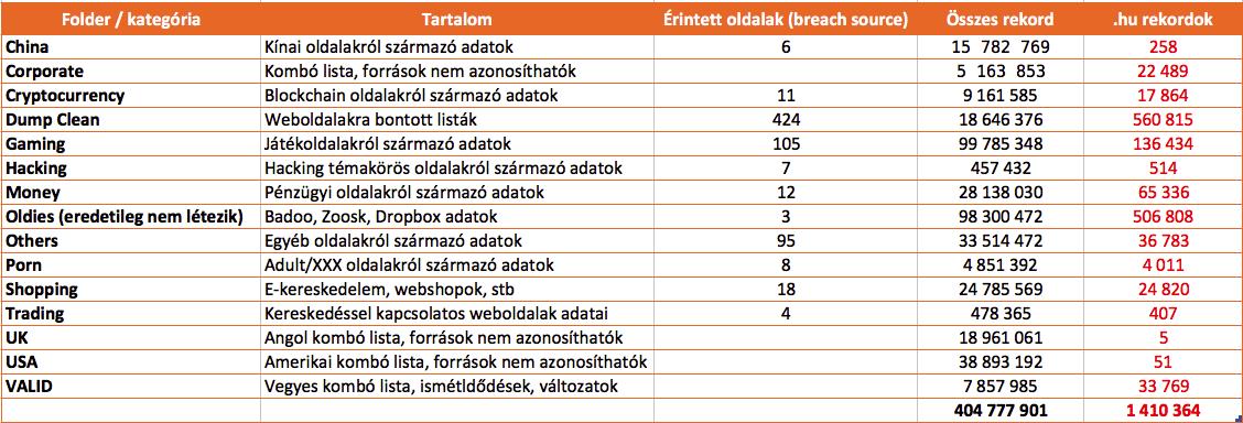 breach-stat