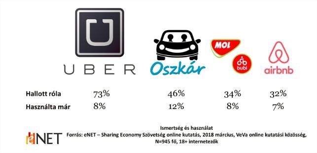 enet_sharing_economy
