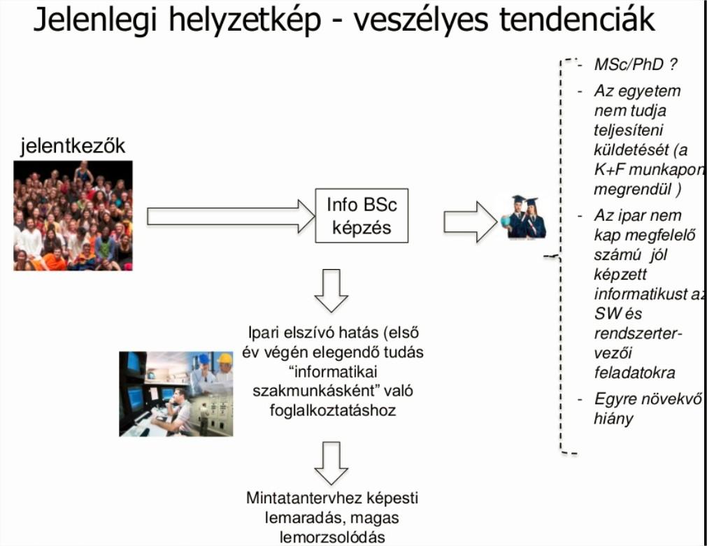 ivsz_bprof_kepzes