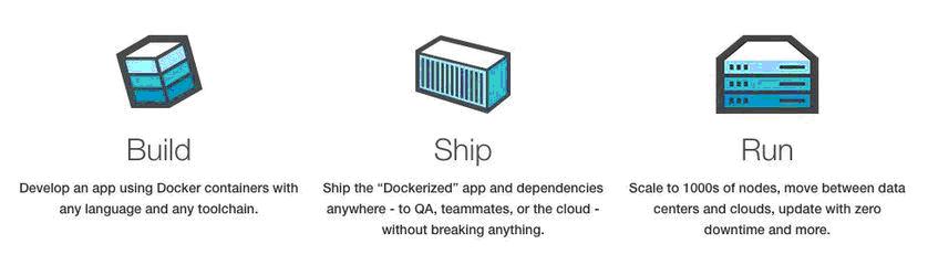 build_container