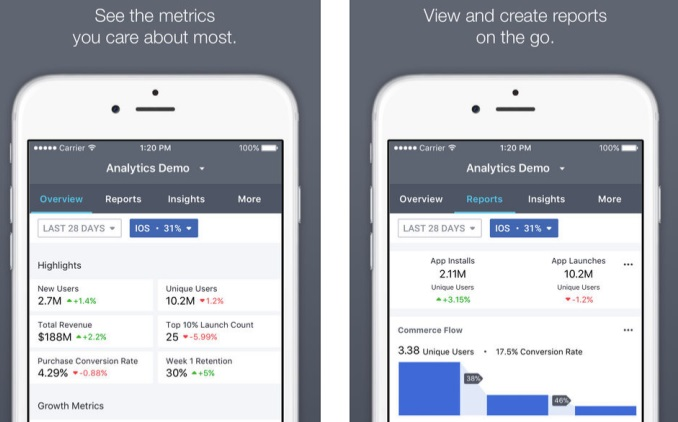 facebook-analytics-app