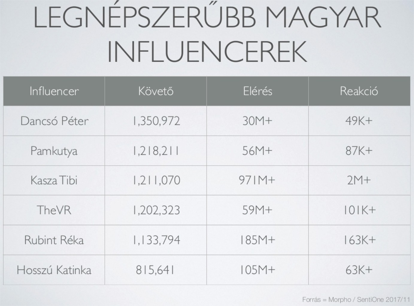 influencer_hazai