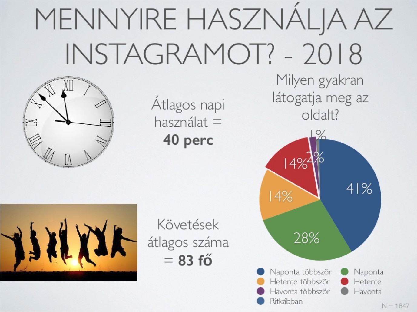 instagram_hazai_2018q1