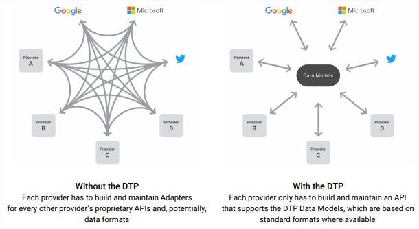 adatatvitel_projekt_DTP_koncepcio.png