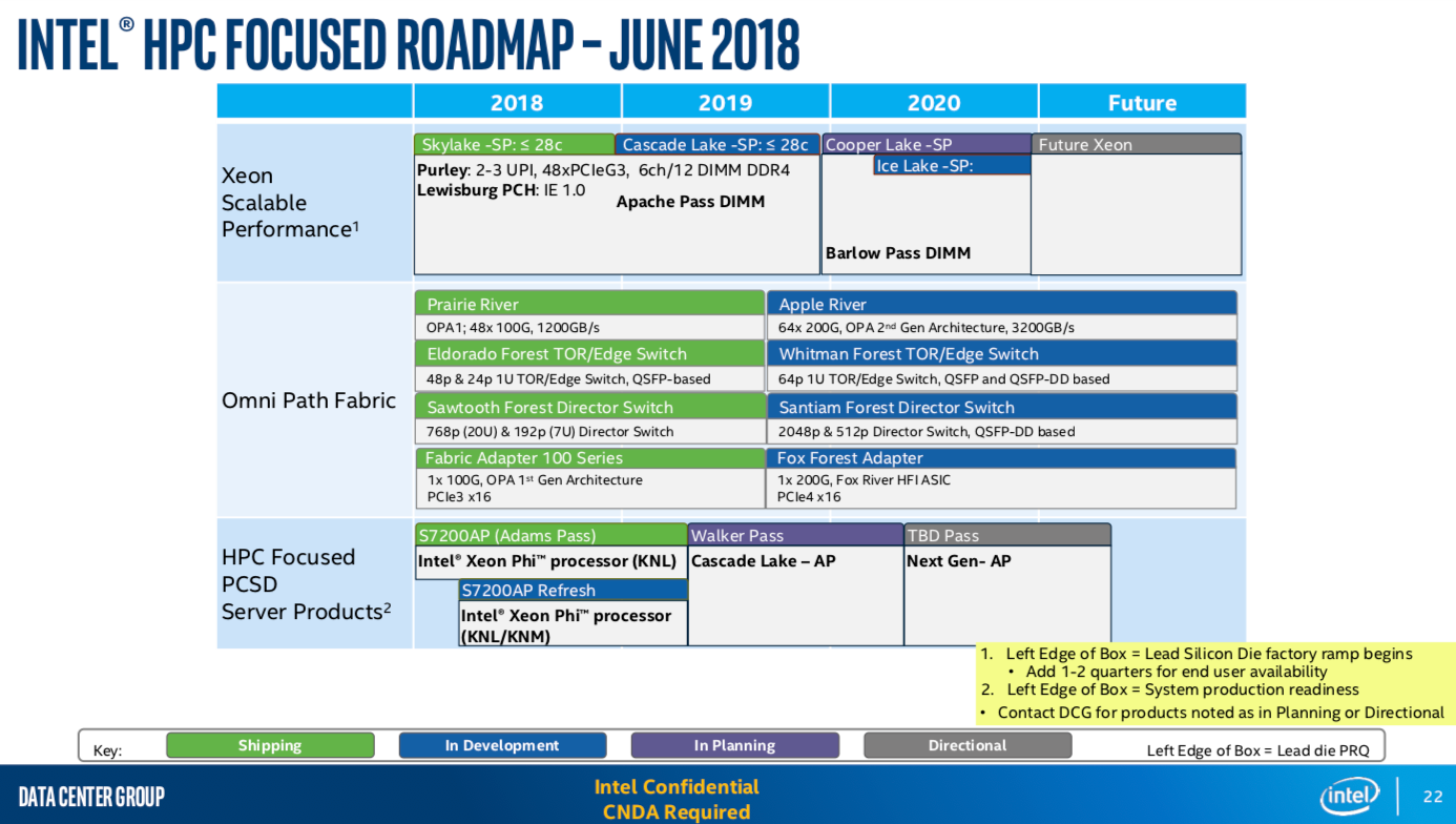 intel_roadmap_xeon