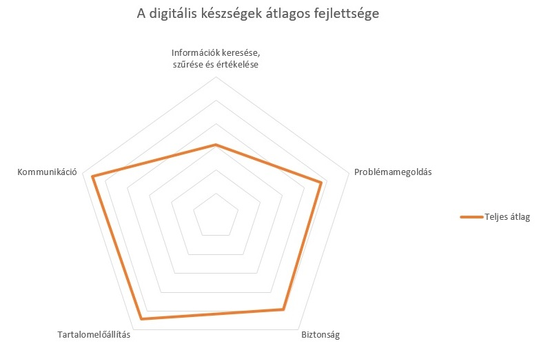 microsof_digcomp_abra