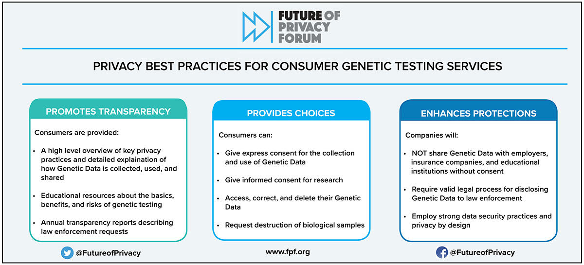 23andme_FPF-Genetics