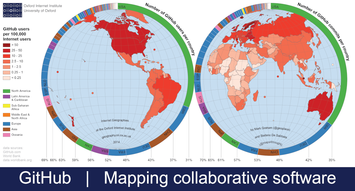 Mapping_collaborative_software_on_GitHub