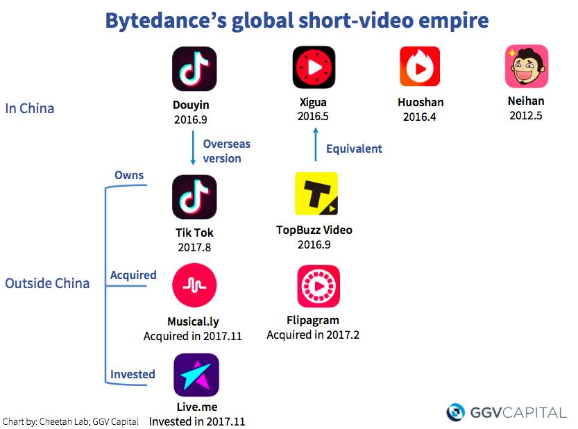 bytedance_rovid_videok