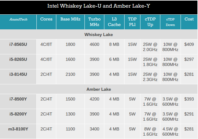 whisky_amber_lake