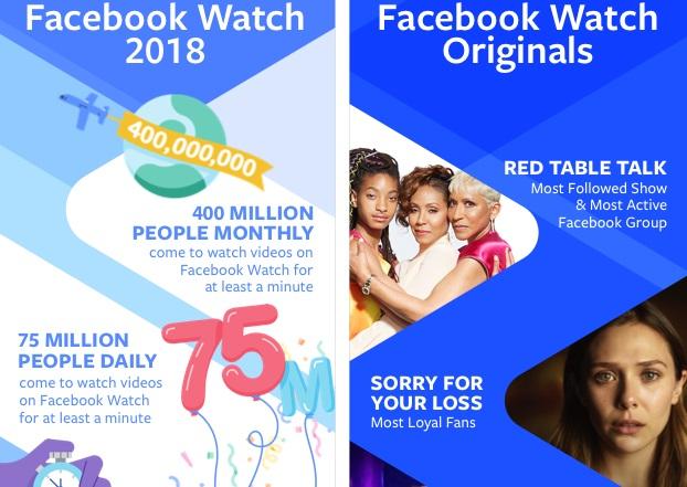 Facebook-Watch-Infografika