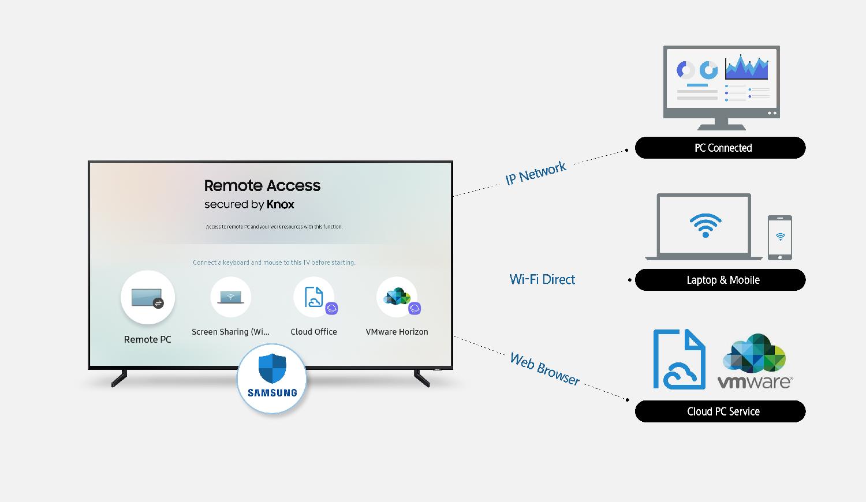 Samsung_remote_access