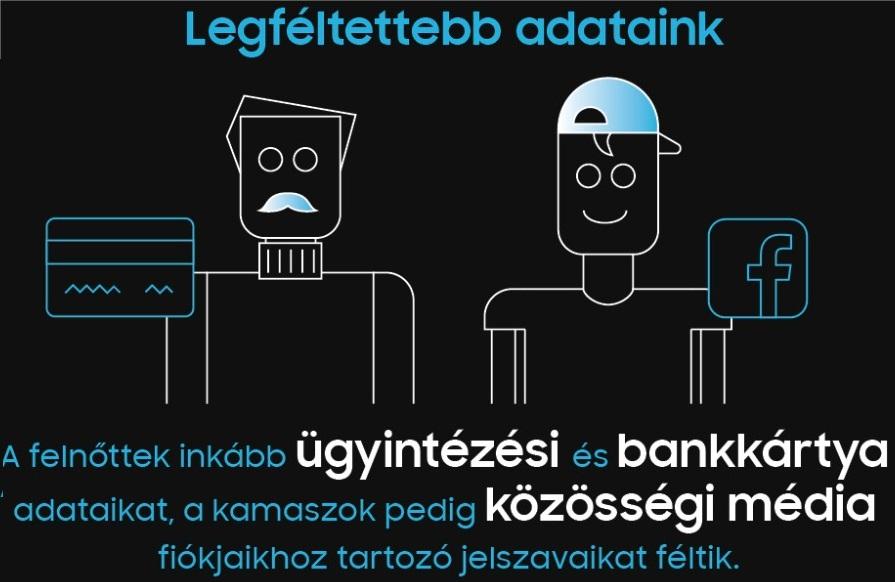 samsung_kutatas_mobilhasznalat_biztonsag