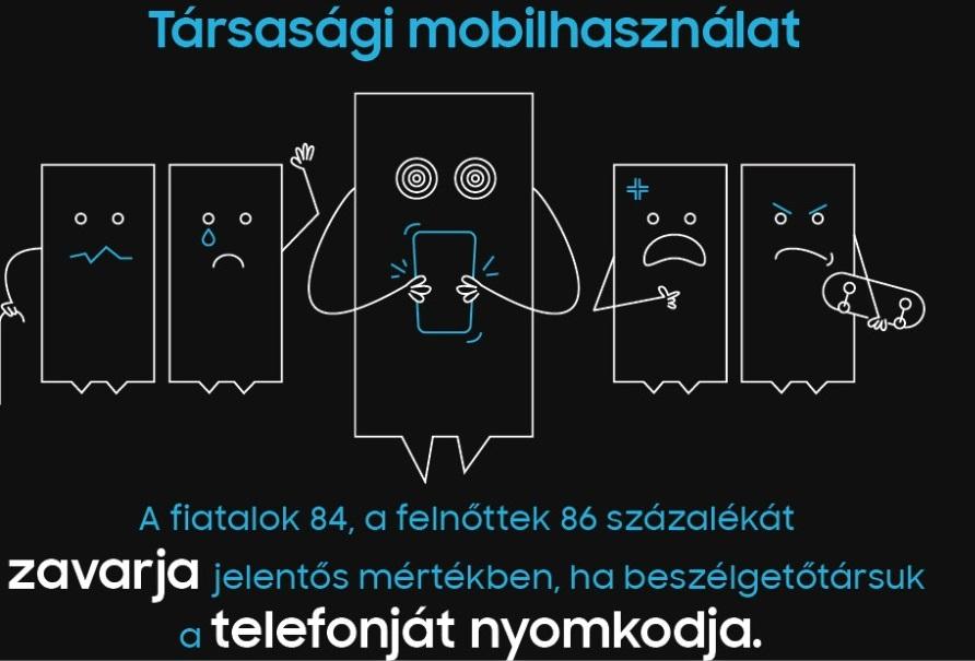 samsung_kutatas_mobilhasznalat_tarsasag