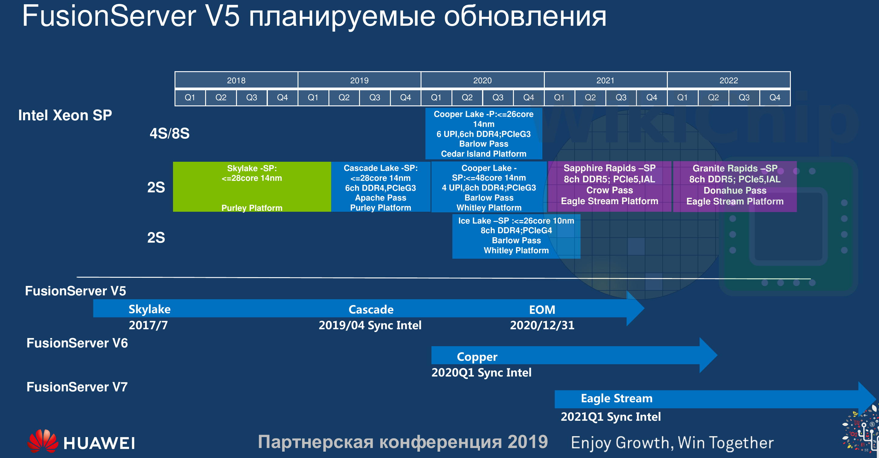 intel-server-roadmap-19